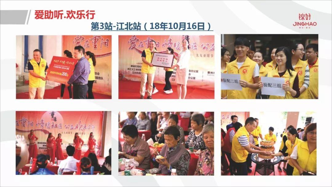 喜讯 | 锦 好 医疗 荣获 惠州 市 残疾人 辅 具 适配 机构