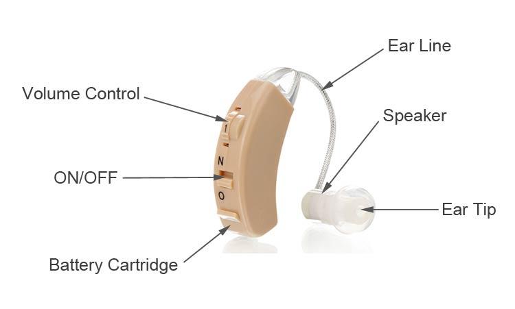 """""""jh-125"""" analoginės klausos aparatų schema"""
