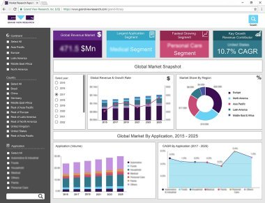The Grand Library - BI Enabled Market Research Database
